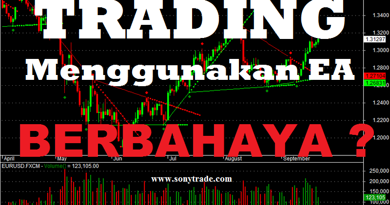 Trading options saham