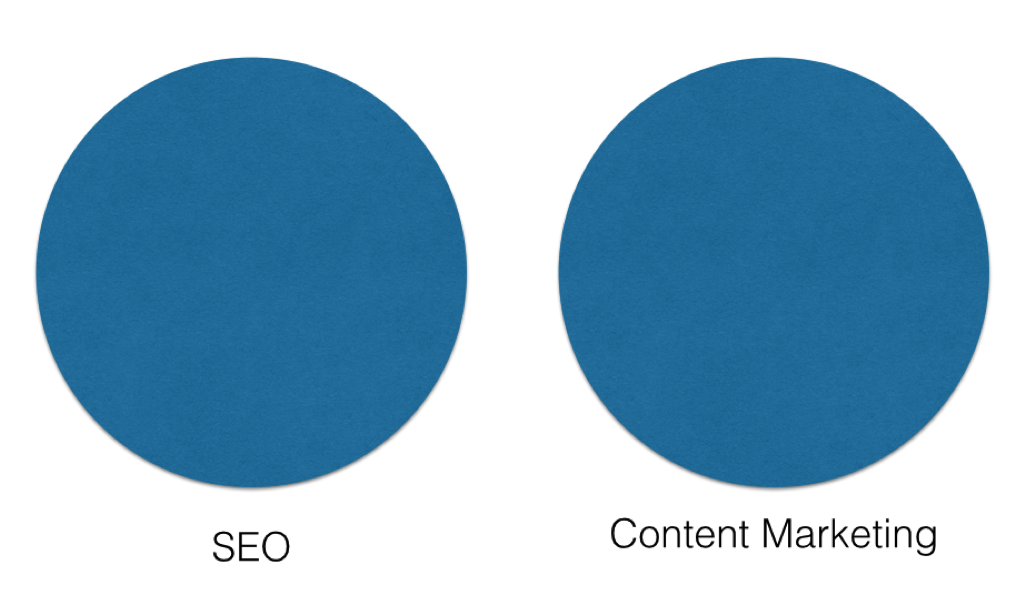 7 Strategic Ways to Integrate Content Marketing and SEO