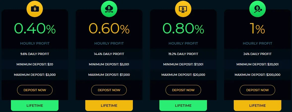 Инвестиционные планы SmartCoin