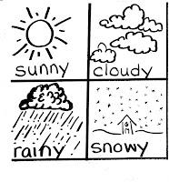 Metamora Community Preschool: Weather Words