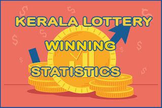 Kerala state lottery interesting winning statistics