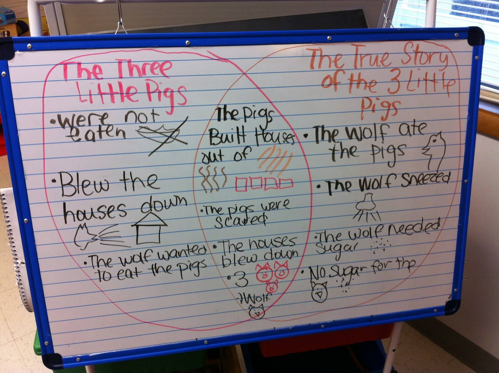 Teaching With Tera F Is For Fairy Tales