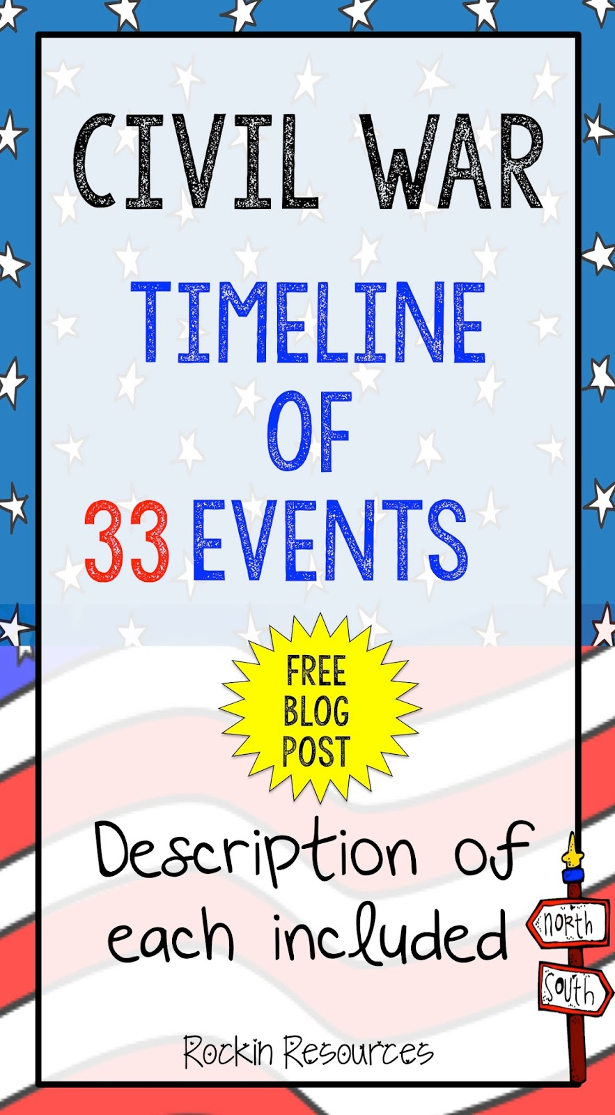 Worksheets Civil War Timeline Worksheet pictures civil war timeline worksheet toribeedesign rockin resources