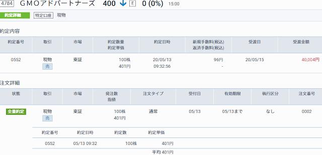 5/12 401円で売却