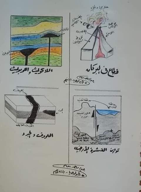 مراجعة جيولوجيا للصف الثالث الثانوي  أ/ خالد صلاح 9