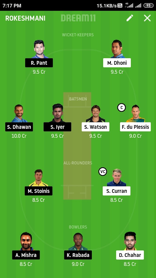 CSK vs DC, match 7 fantasy11 Prediction and tips