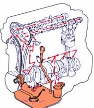 شرح محرك السيارة pdf