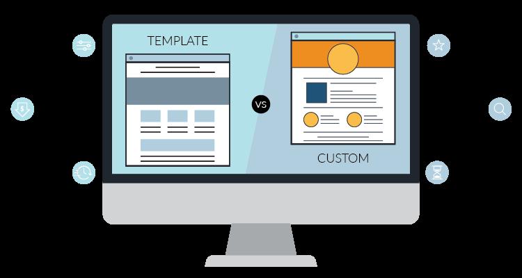 custom built wordpress website