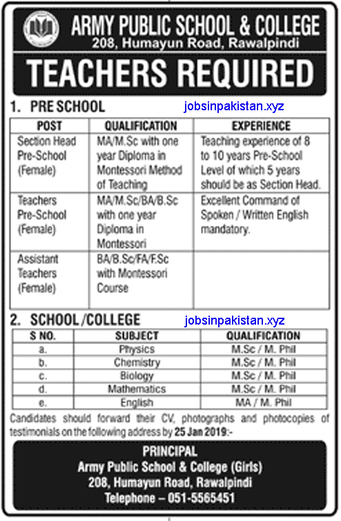 Advertisement for Army Public School and College Rawalpindi Jobs 2019