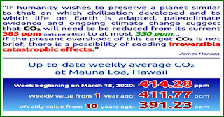 Up-to-date weekly average CO2 at MaunaLoa Hawaii on the week beginning on March 15 2020, Self-service residual carbon offset, Carbon-neutral website, Carbon-neutral lifestyle, GoForZeroCO2, ZeroCO2