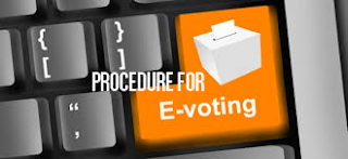 Procedure-Evoting-Shareholders-Companies-Act-2013