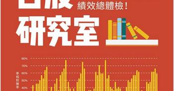 臺股研究室:36種投資模型操作績效總體檢!