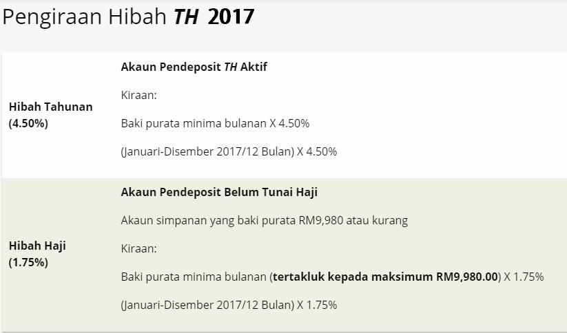 cara pengiraan hibah tabung haji 2017