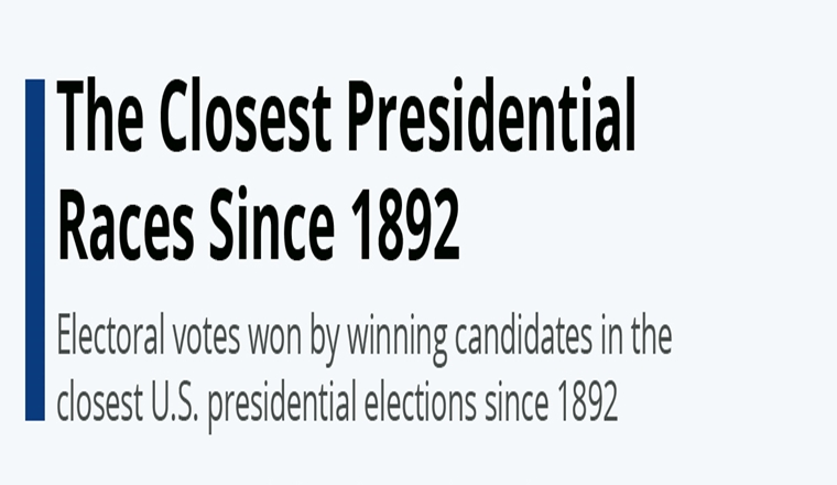 The Closest Presidential Races Since 1892 #infographic