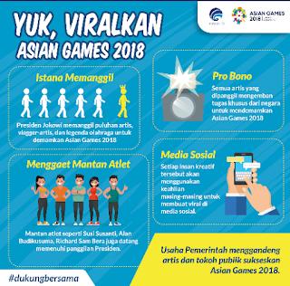 Viralkan #AsianGames2018