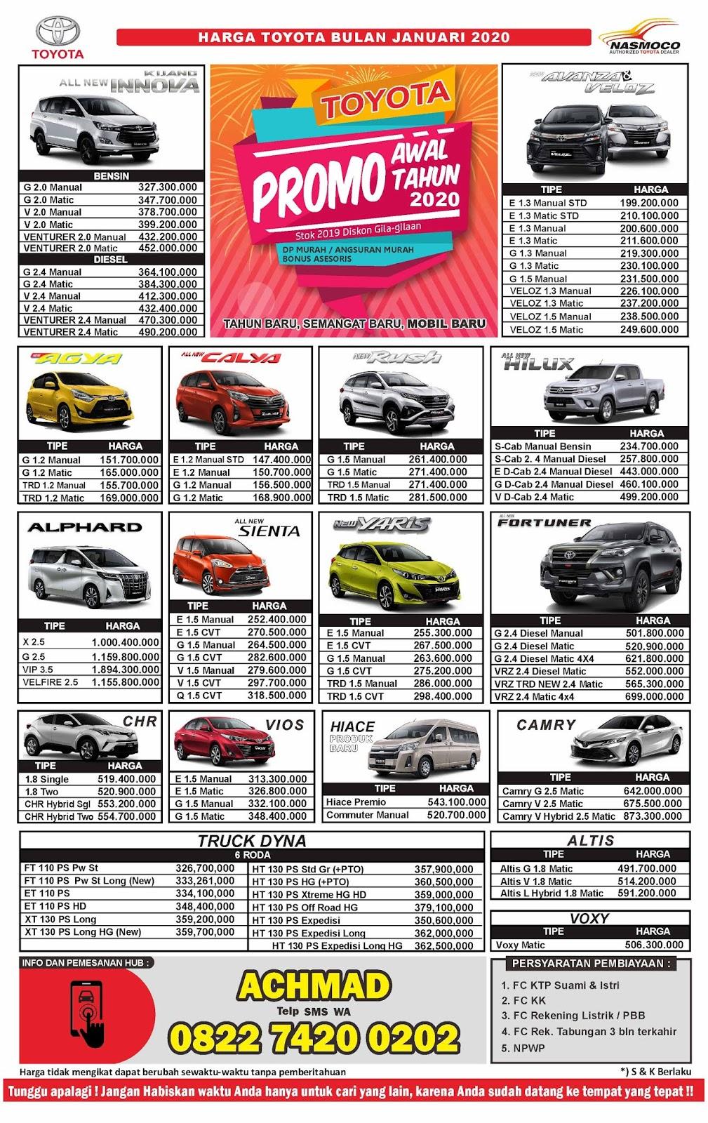 Kelebihan Kekurangan Daftar Mobil Toyota Review