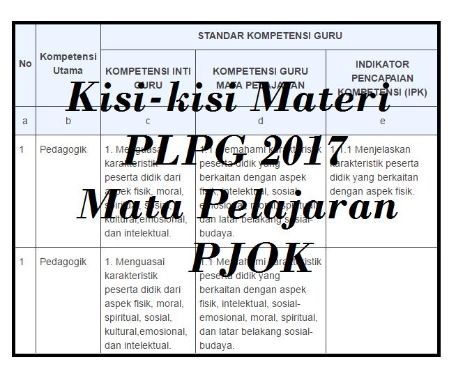 Kisi-kisi Materi  PJOK PLPG 2017