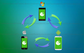 Share files between iOS, Android & Windows Phone