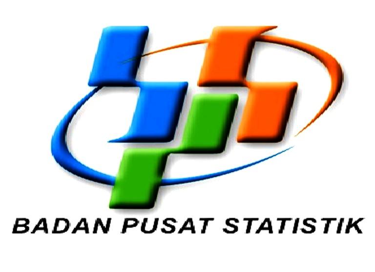 IHK 2 Kota di Kepri, Batam Deflasi 0,15 Peren dan Tanjung Pinang 0,02 Persen