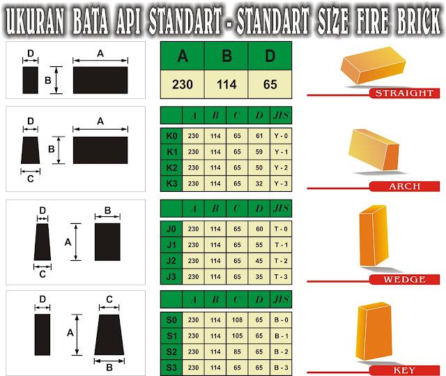 Ukuran Standard Bata Tahan Api & Tipe Bata Api SK30,Bata Api SK32,Bata Api SK34,Bata Api SK36,Bata Api SK38
