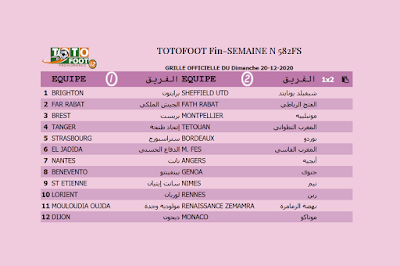PRONOSTIC TOTOFOOT 12 Fin-SEMAINE N° 582FS