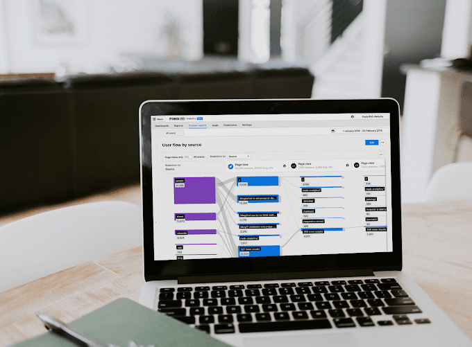 Piwik PRO Core Review - Great Alternative to Google Analytics