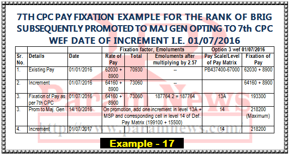 7th-cpc-pay-fixation-example-17-option-from-increment-brig-promoted-maj-gen-paramnews