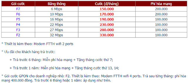Lắp Đặt Internet FPT Huyện Nho Quan 1