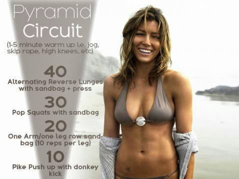 Exercise Circuit Inspiration