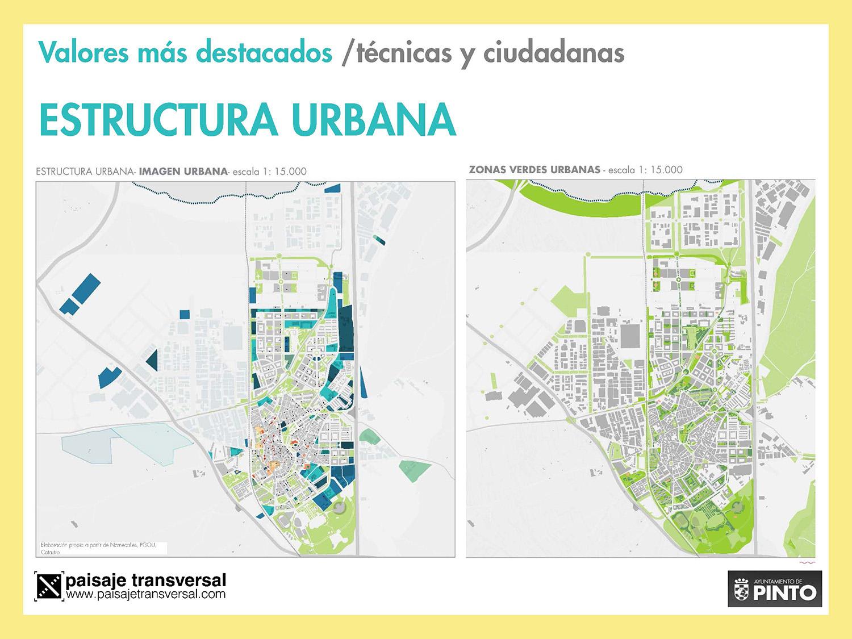 Paisaje Transversal Blog: #PintoPlanCiudad: Del ...