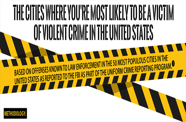 The Cities Where You're Most Likely to be a Victim of Violent Crime in the United States