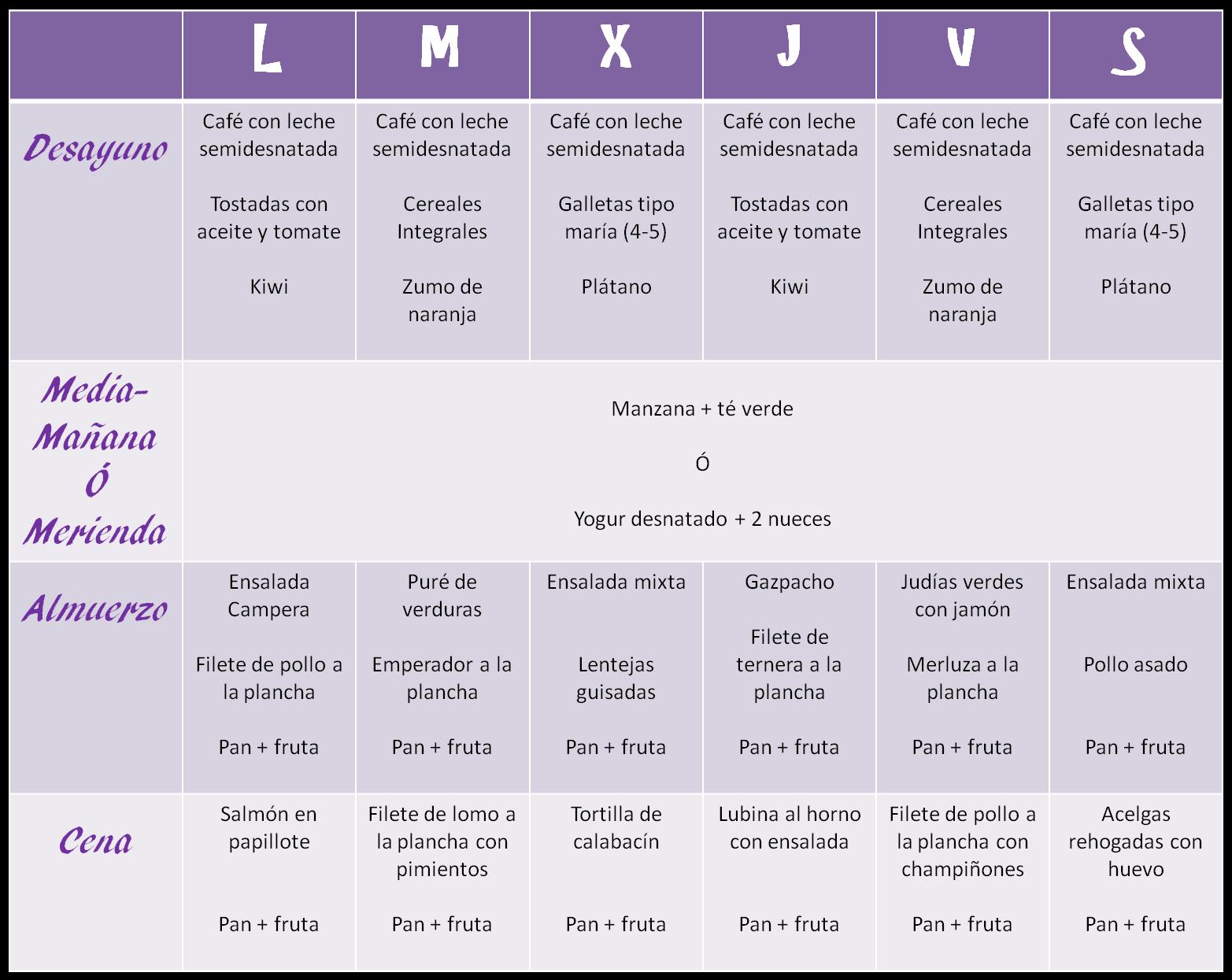 Dietas de nutricionistas para adelgazar