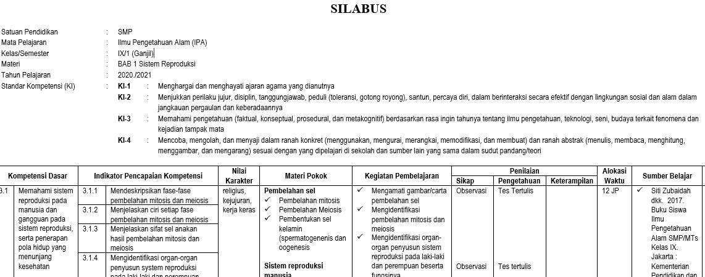 Silabus Ipa Smp Mts Kelas 9 Semester Ganjil Kurikulum 2013 Tahun Pelajaran 2020 2021 Didno76 Com