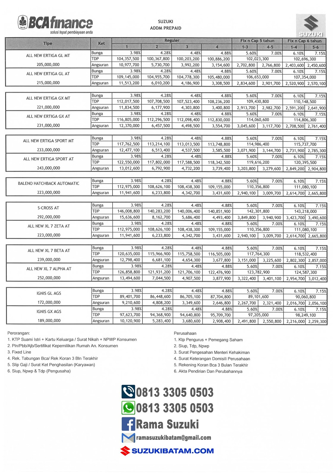Harga Kredit Mobil Suzuki Batam Mei 2020 Bca Finance Dealer Resmi Mobil Suzuki Batam