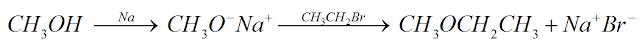 produçao metoxietano metanol