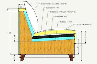 kerangka model sofa
