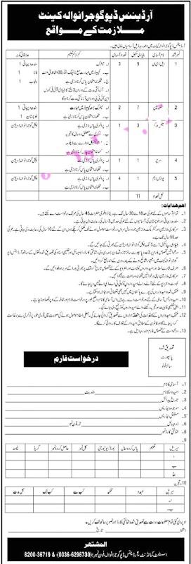 Latest Jobs in Pak Army Ordnances Depot Gujranwala 2021