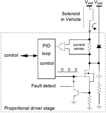 ecu fuel injection loop calibration
