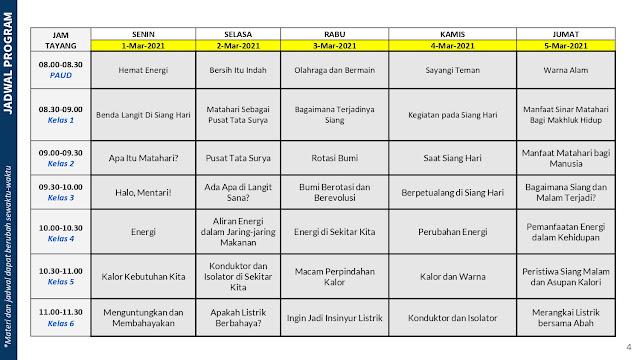 jadwal belajar dari rumah bdr tvri 1 2 3 4 5 maret 2021 tomatalikuang.com