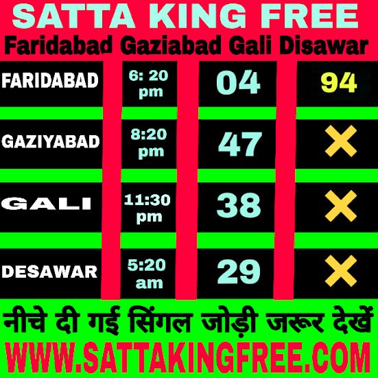 Top Five Up Satta King com New Faridabad Live Rigalt - Circus