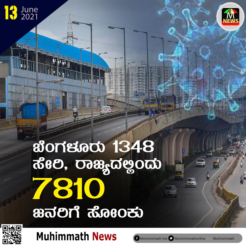 ಬೆಂಗಳೂರು 1348 ಸೇರಿ ರಾಜ್ಯದಲ್ಲಿಂದು 7810 ಜನರಿಗೆ ಸೋಂಕು