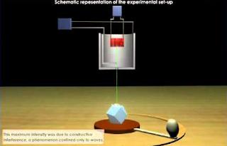 Davisson and Germer's Experiment setup