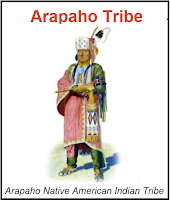 Arapaho mythological figures