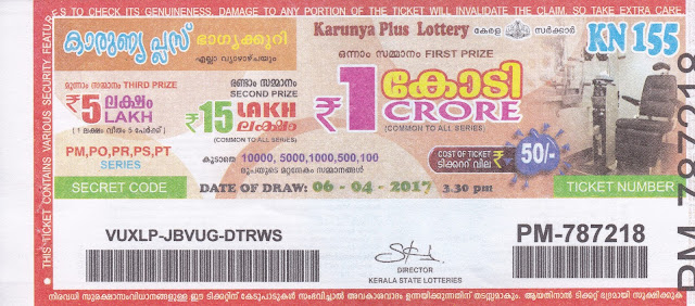 Kerala lottery result of  KN 148