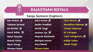 IPL Auction: Place of auction date, which team has how much money, list of retained-release players, find out A to Z information of auction