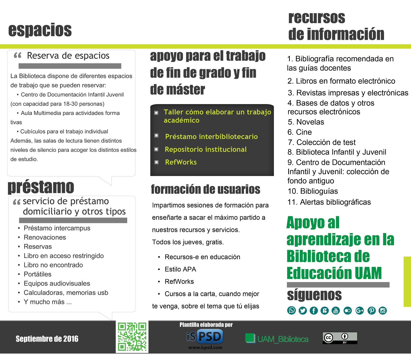 El apoyo al aprendizaje en la Biblioteca de Educación ~ CanalBiblos ...