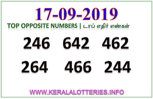 Kerala Lottery Result Guessing Sthree Sakthi SS-175 Best Oppiste  Numbers 17.09.2019