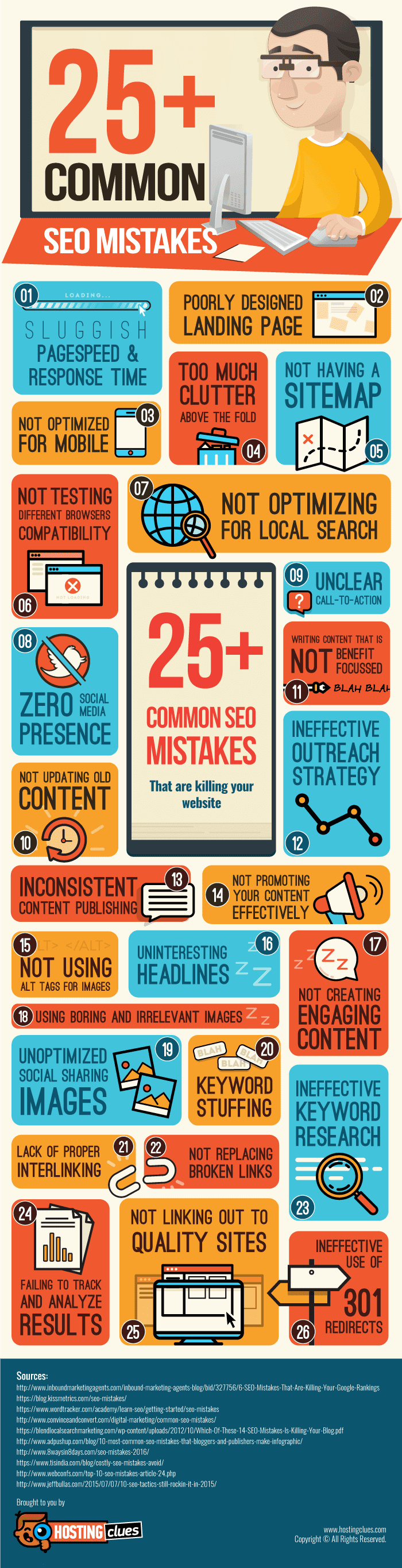 25+ Common SEO Mistakes That Are Killing Your Website – 2020 #Infographic
