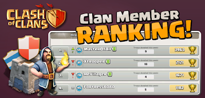 Tips Clan Clash of Clans