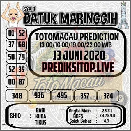 Prediksi Togel Macau Sabtu 13 Juni 2020 - Syair Datuk Maringgih